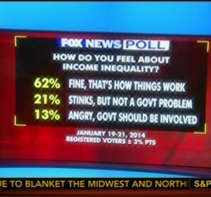 Fox poll results