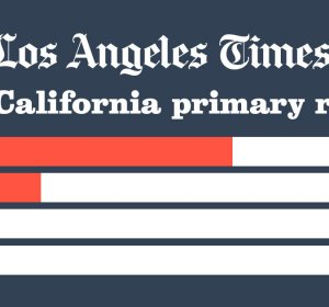 Poll results in California
