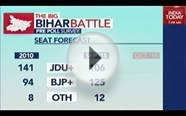 Bihar Elections 2015: Cicero Poll Prediction For Nitish Kumar