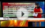 In Business- 2014 Election: 4 Big Polling Dates