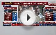 Municipal Poll Results Updates : TDP Leaders Celebrations