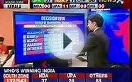 NewsX Exclusive: Congress sinks, down 38 in South