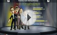 Xbox Live Election Poll 2010 2